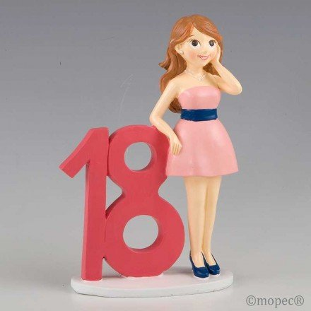 Ya tengo 18! chica