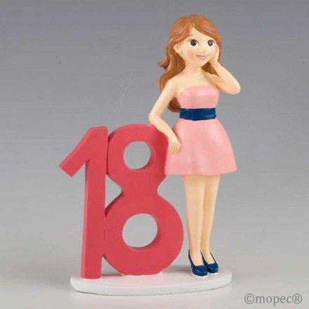 Ja tinc 18! noia